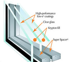 window-diagram